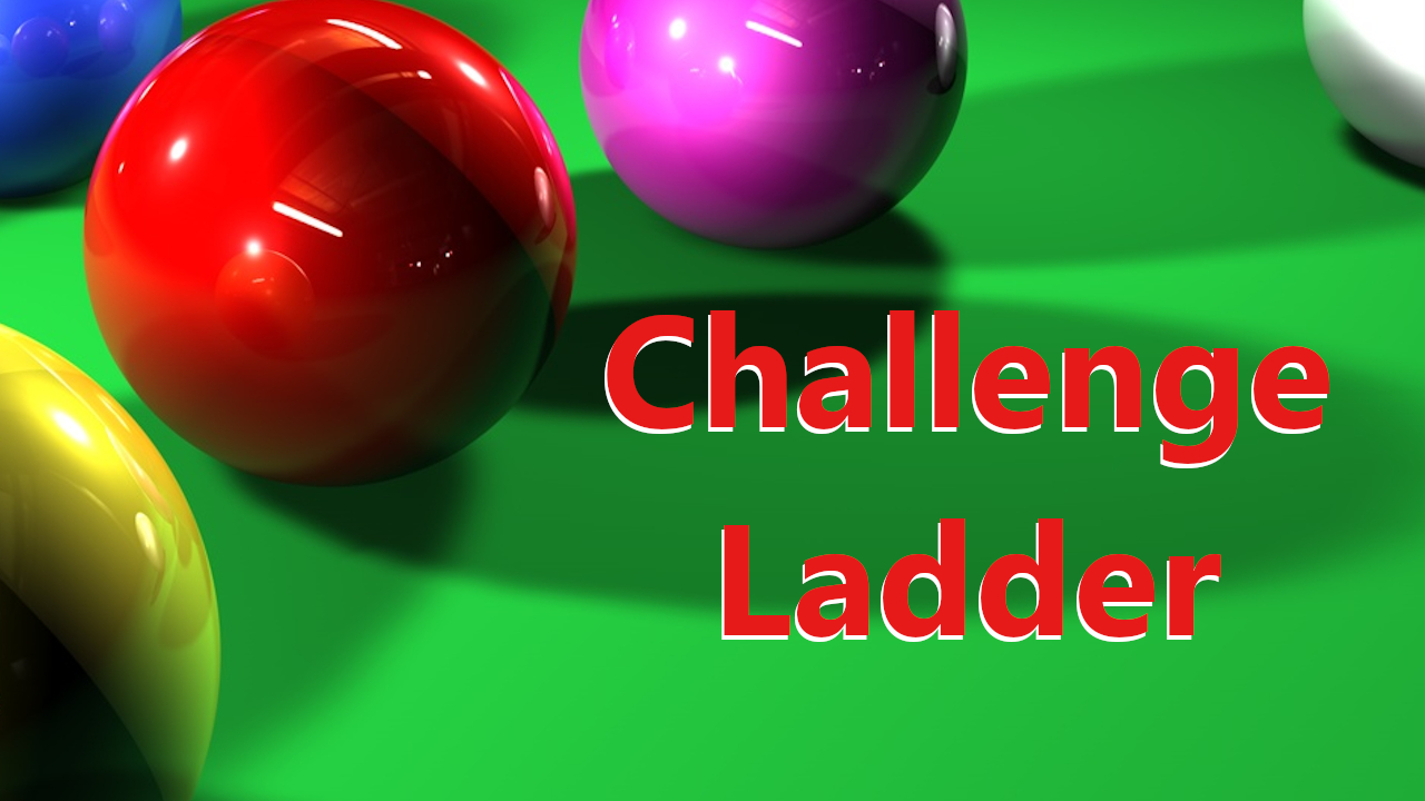 Climb aboard the Challenge Ladder
