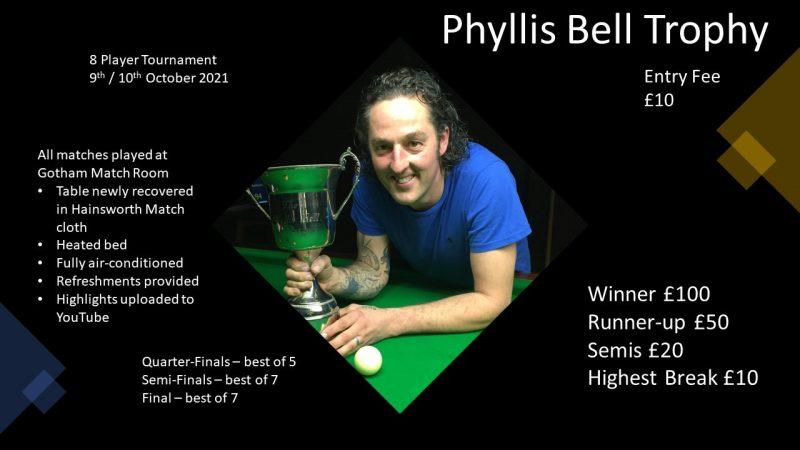Phyllis Bell Trophy 2021